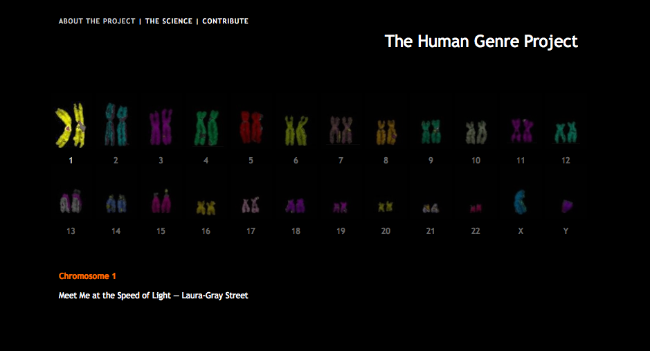 The Human Genre Project